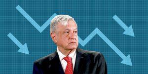 La «idiosincracia» del gobierno federal está agravando los problemas económicos de México, advierte el banco central